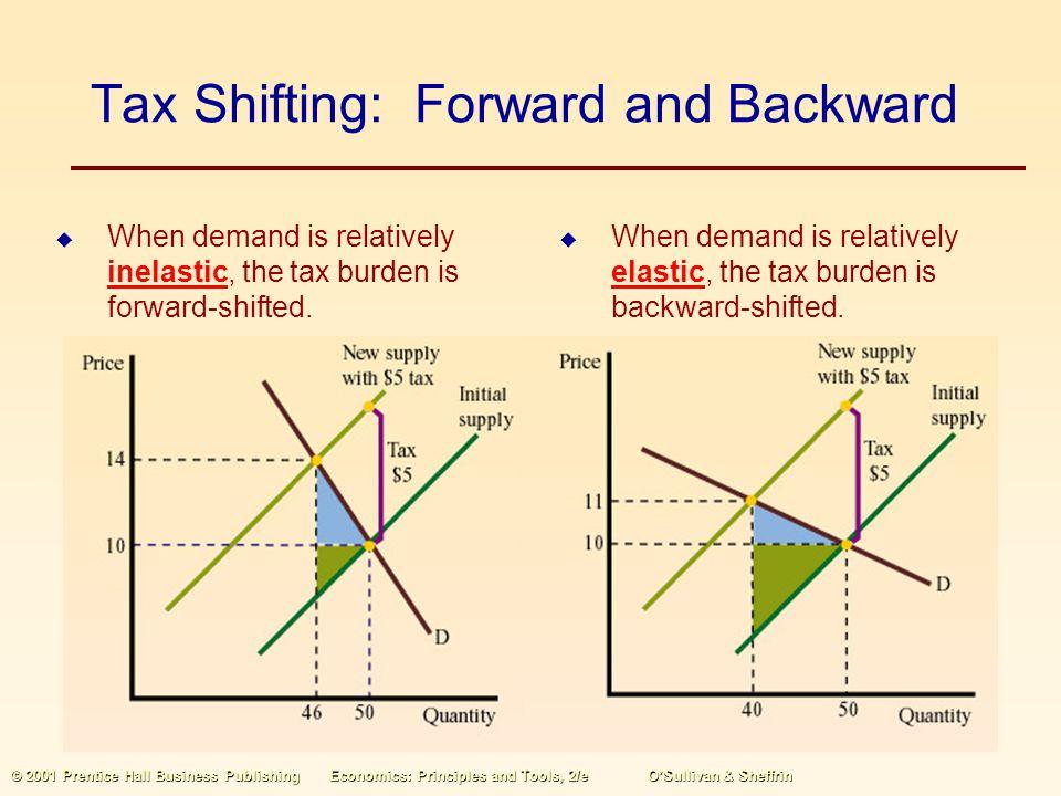 Tax Shifting: Forward and Backward