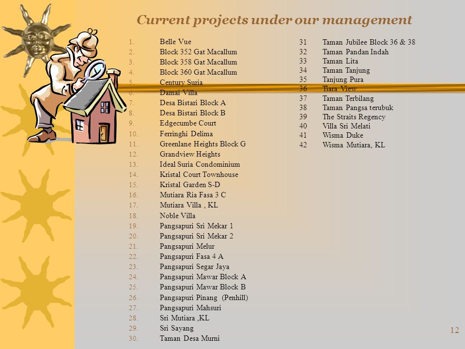 Current projects under our management