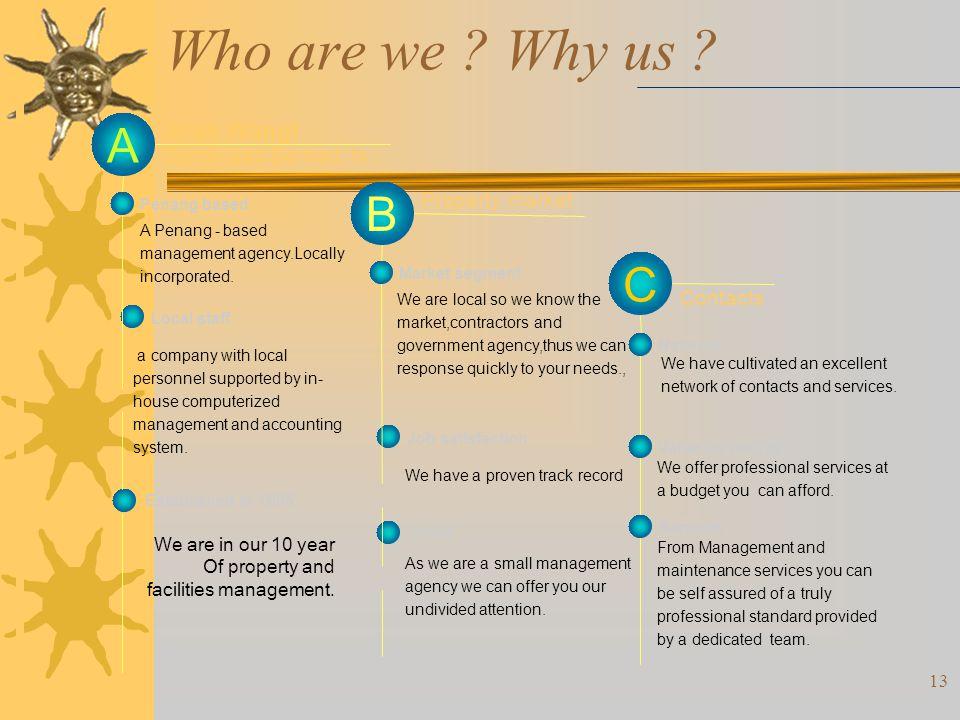 Who are we Why us A B C Jiran Wangi Sendiriaan Berhad. Is :