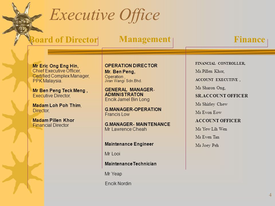 Executive Office Management Board of Director Finance
