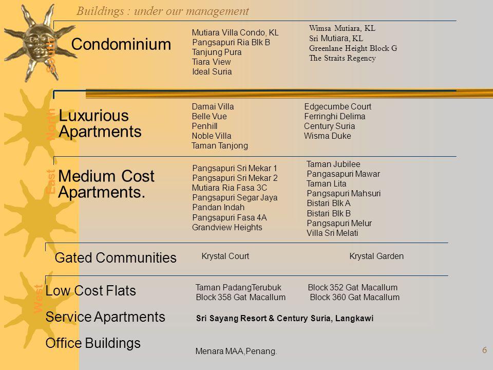 Buildings : under our management