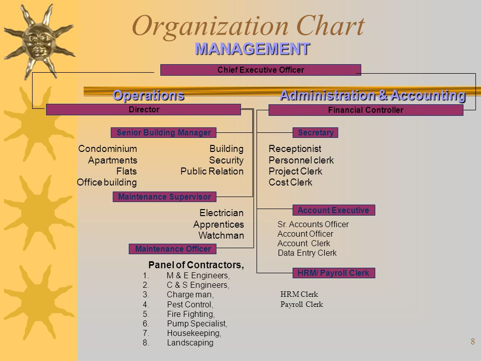 Chief Executive Officer Administration & Accounting
