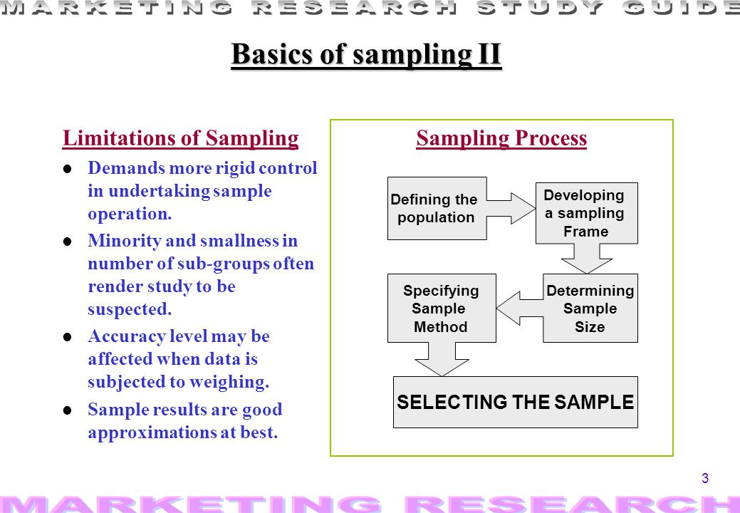 sampling in marketing research The application of the scientific method in searching for the truth about marketing a research technique in wich a sample is interviewed in some and integrates all staff level research activities into one effort the director plans executes and controls the firms marketing research.