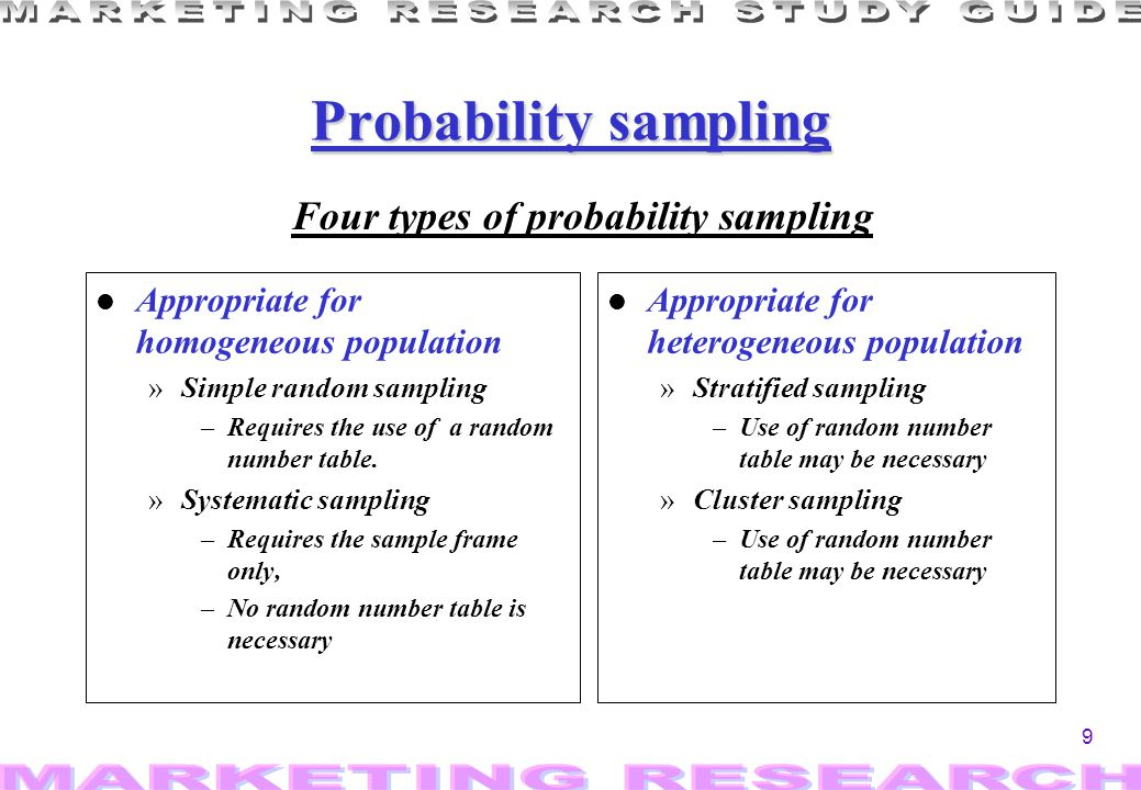 Sampling in Marketing Research - ppt download