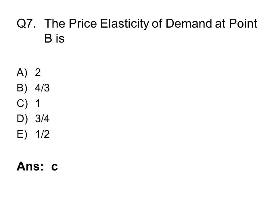 Q7. The Price Elasticity of Demand at Point B is