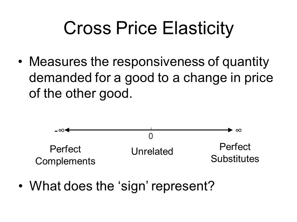 Cross Price Elasticity