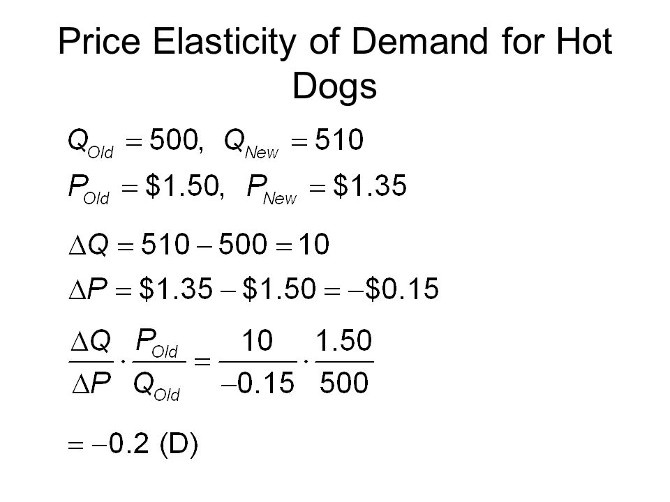Price Elasticity of Demand for Hot Dogs