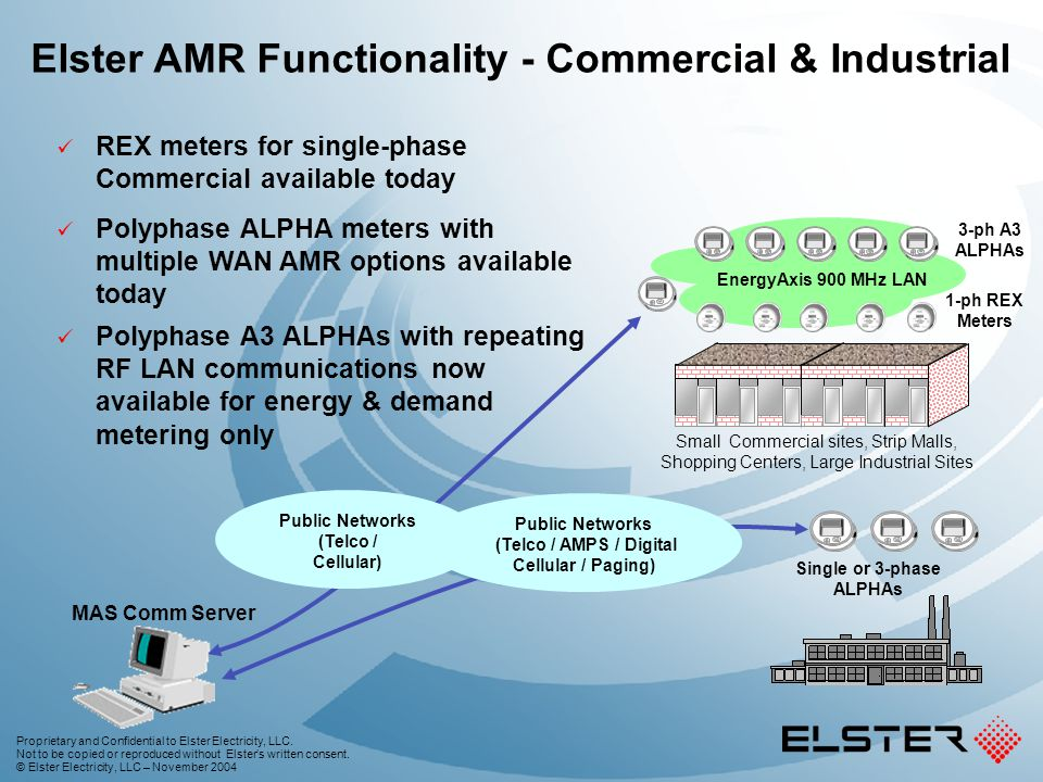 Elster AMR Functionality - Commercial & Industrial