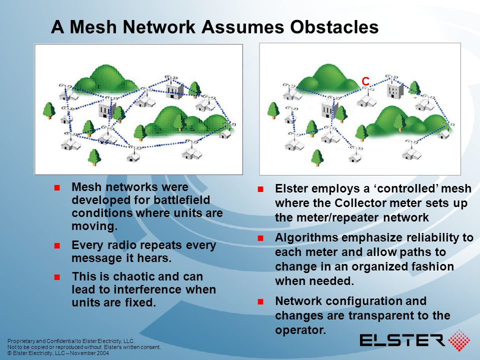 A Mesh Network Assumes Obstacles