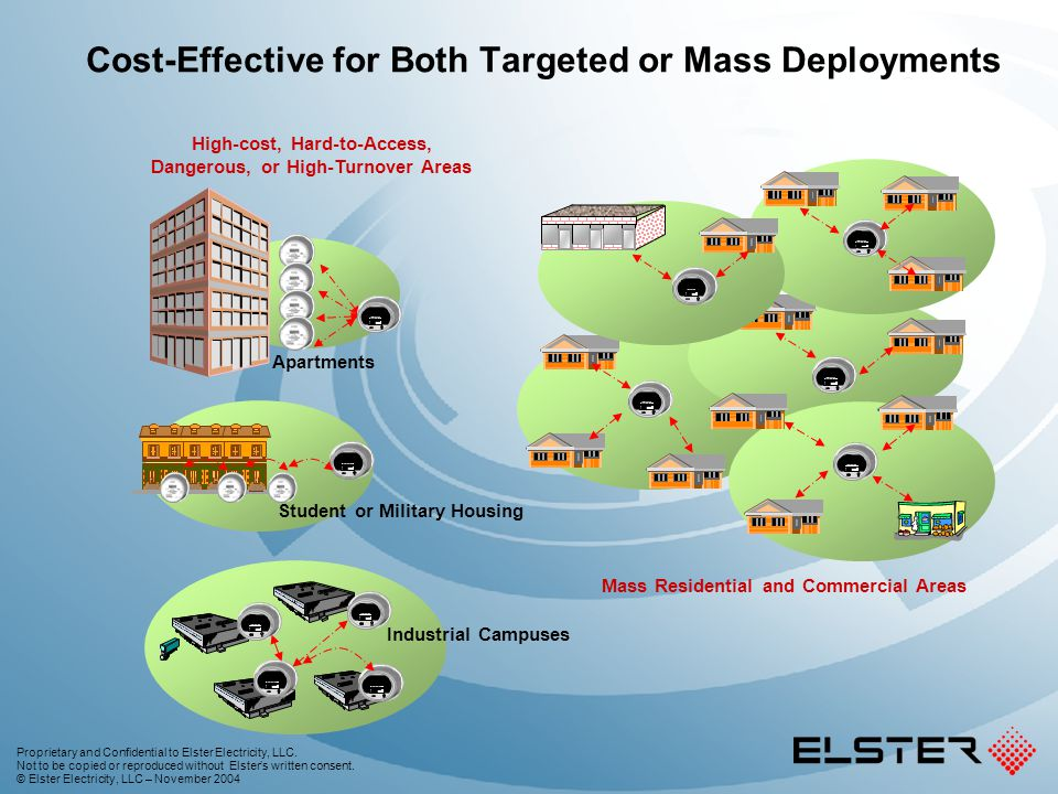 Cost-Effective for Both Targeted or Mass Deployments