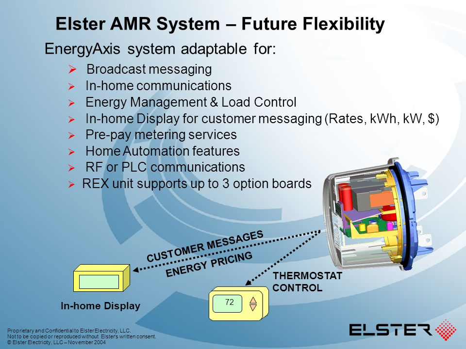 Elster AMR System – Future Flexibility