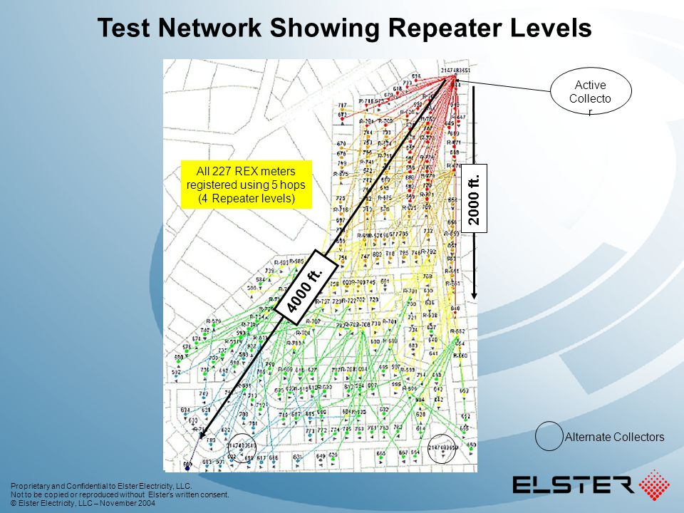Test Network Showing Repeater Levels