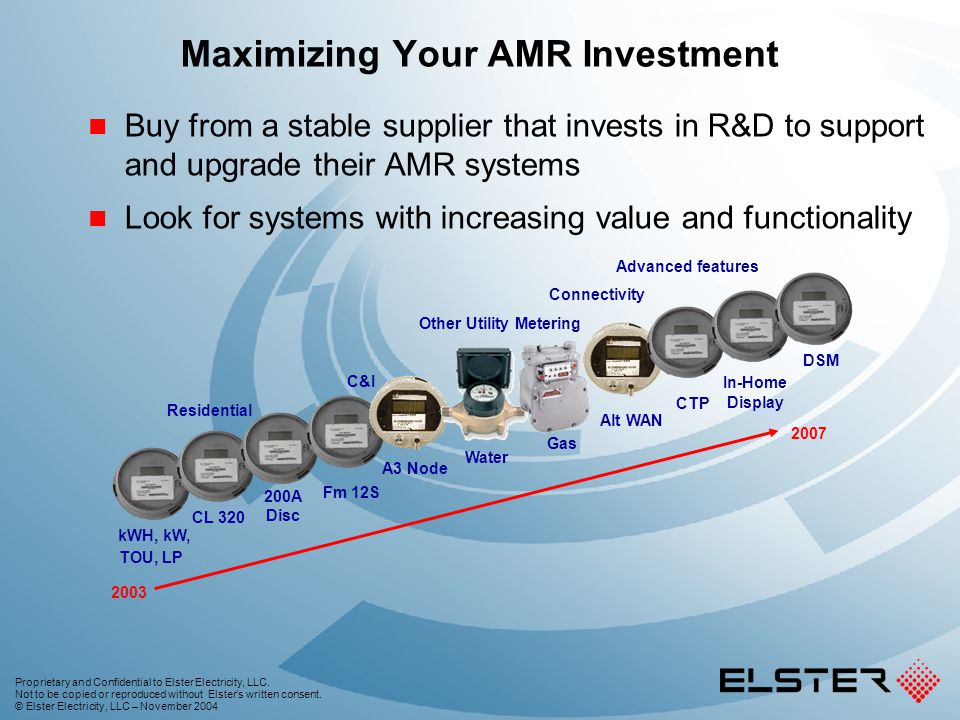 Maximizing Your AMR Investment