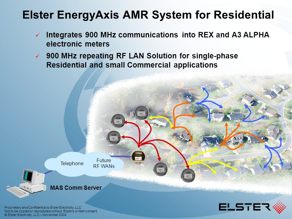 Elster EnergyAxis AMR System for Residential