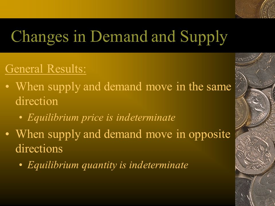 Changes in Demand and Supply