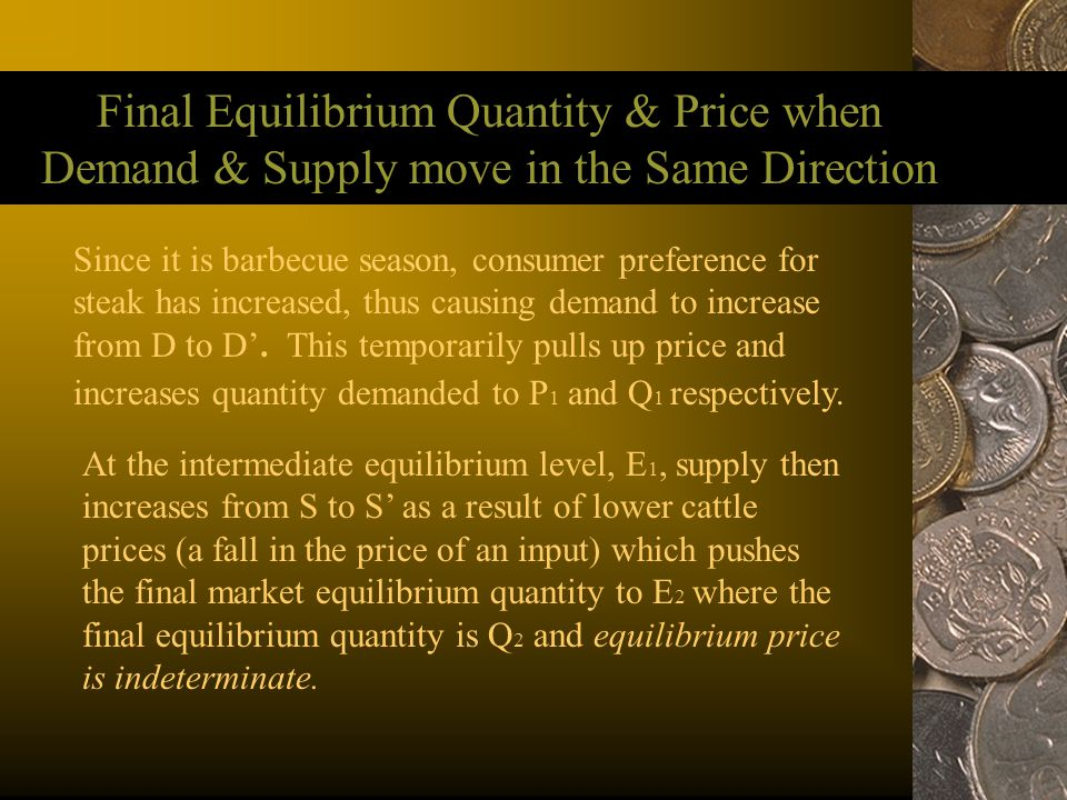Final Equilibrium Quantity & Price when Demand & Supply move in the Same Direction