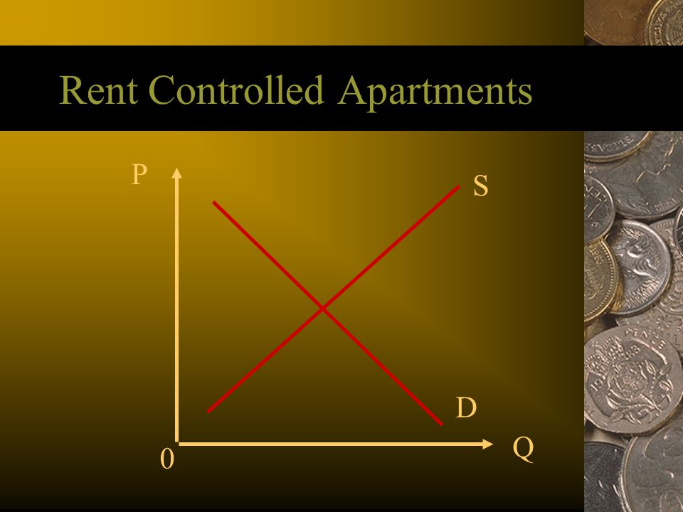 Rent Controlled Apartments