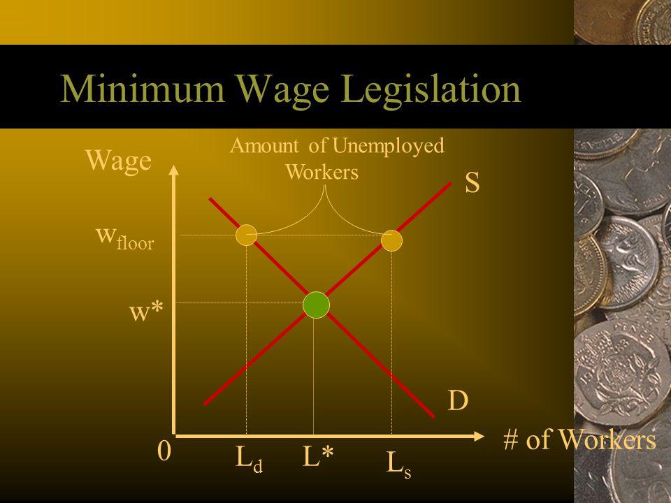 Minimum Wage Legislation