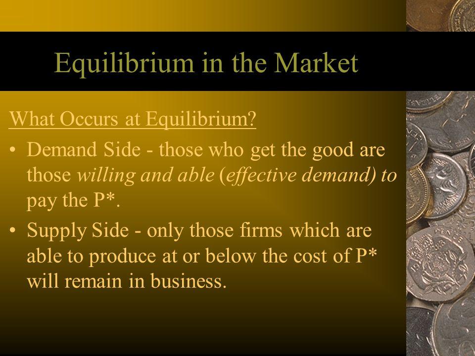 Equilibrium in the Market