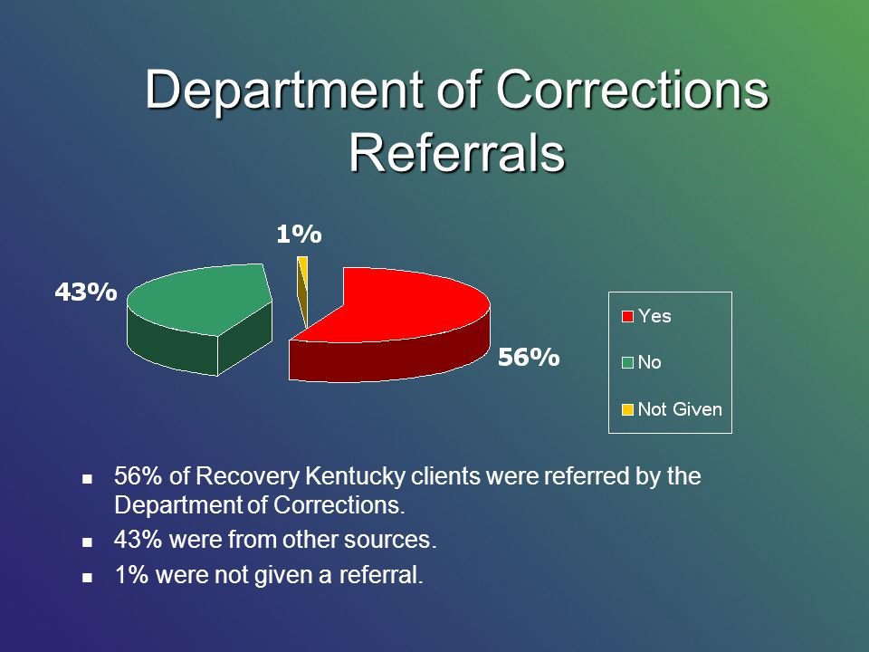 Department of Corrections Referrals