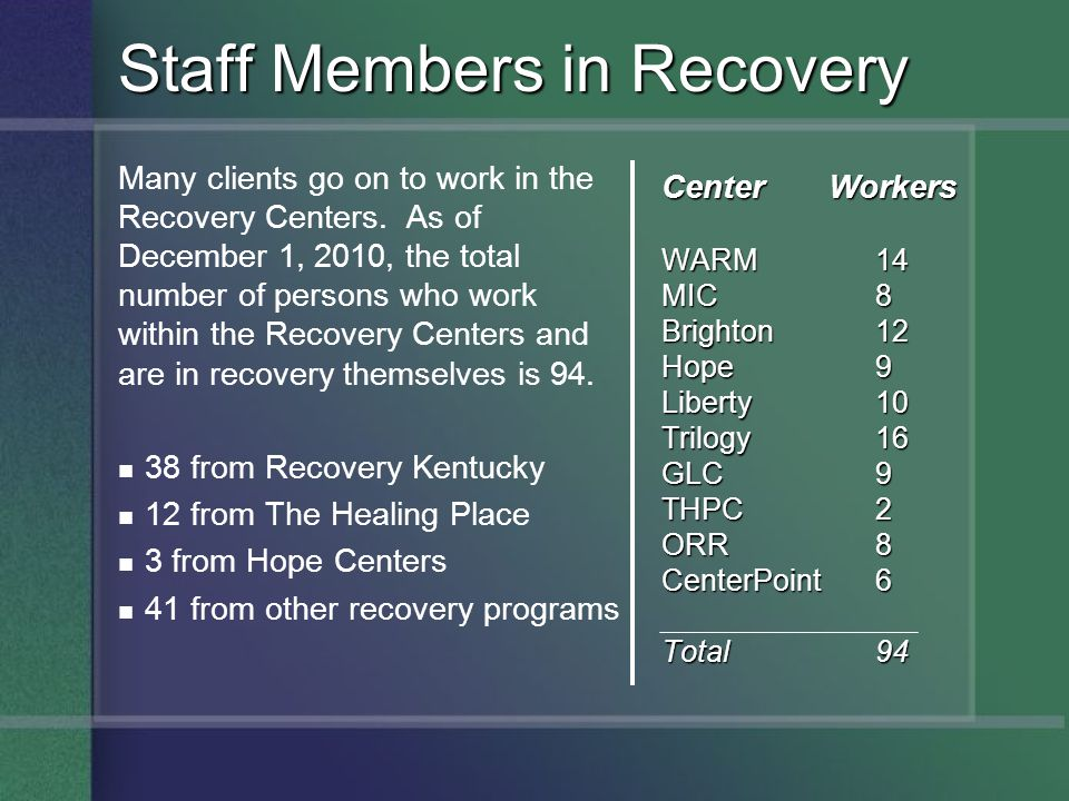 Staff Members in Recovery