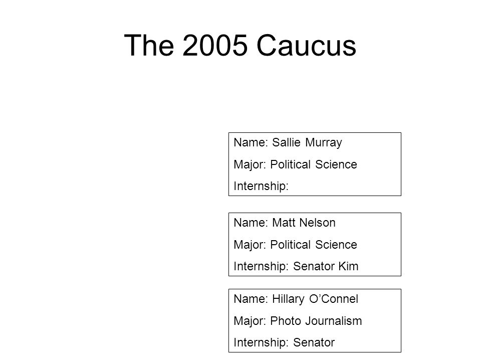 The 2005 Caucus Name: Sallie Murray Major: Political Science