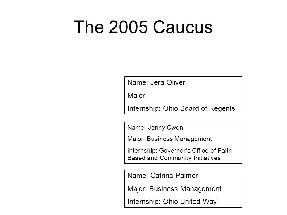The 2005 Caucus Name: Jera Oliver Major: