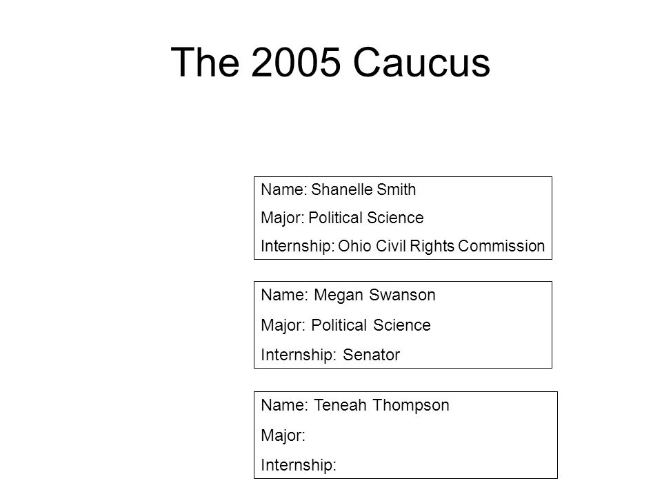 The 2005 Caucus Name: Megan Swanson Major: Political Science