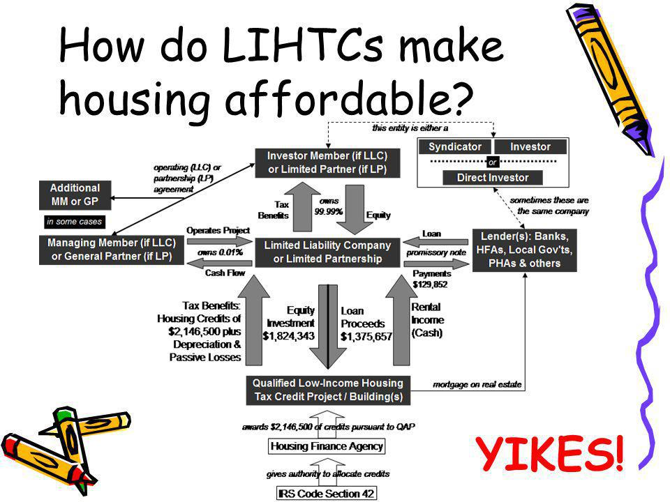 How do LIHTCs make housing affordable