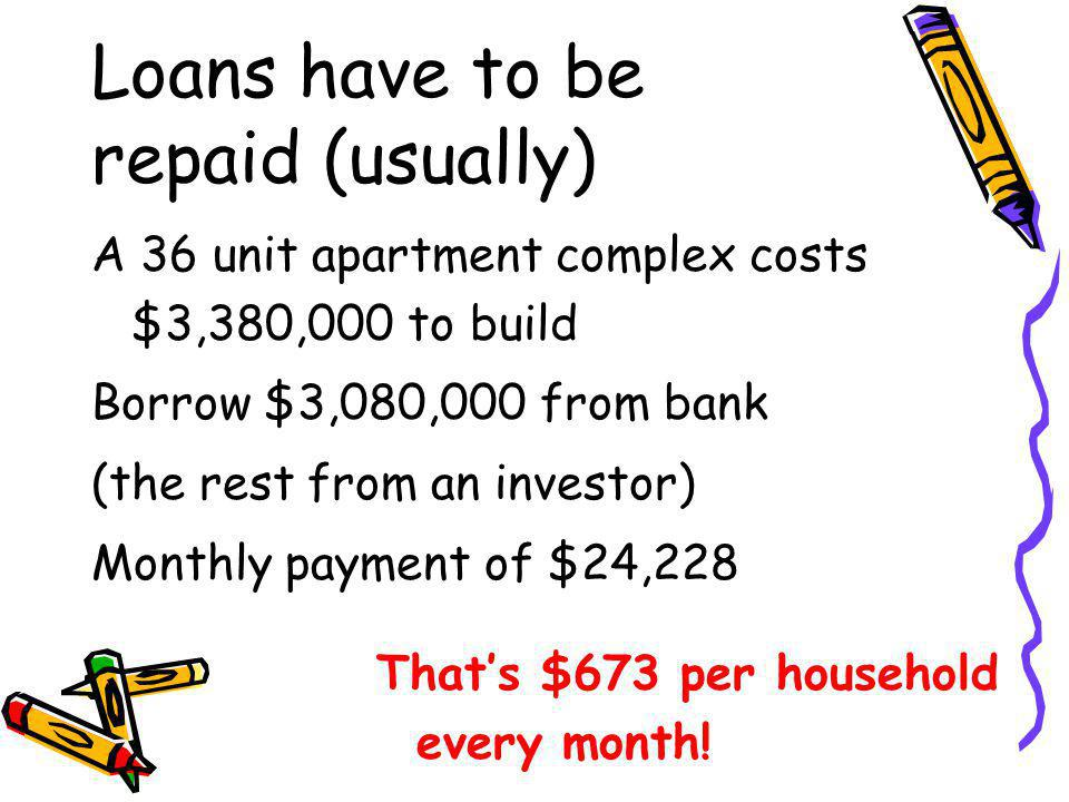 Loans have to be repaid (usually)