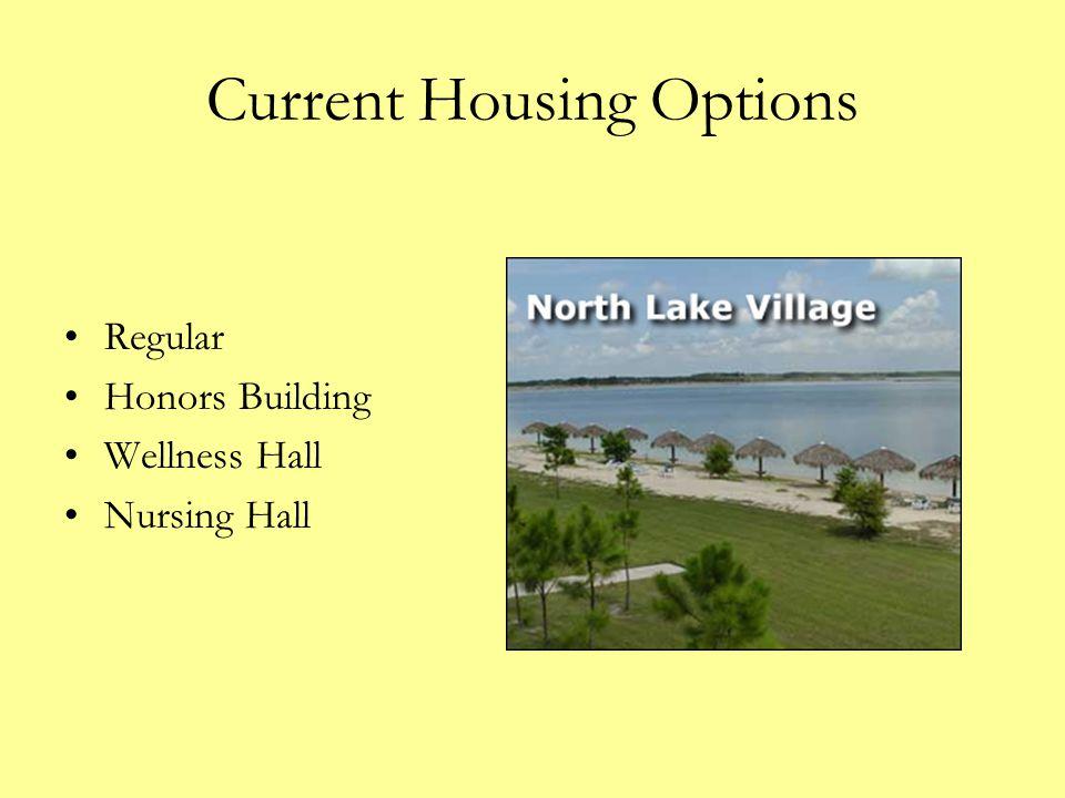 Current Housing Options