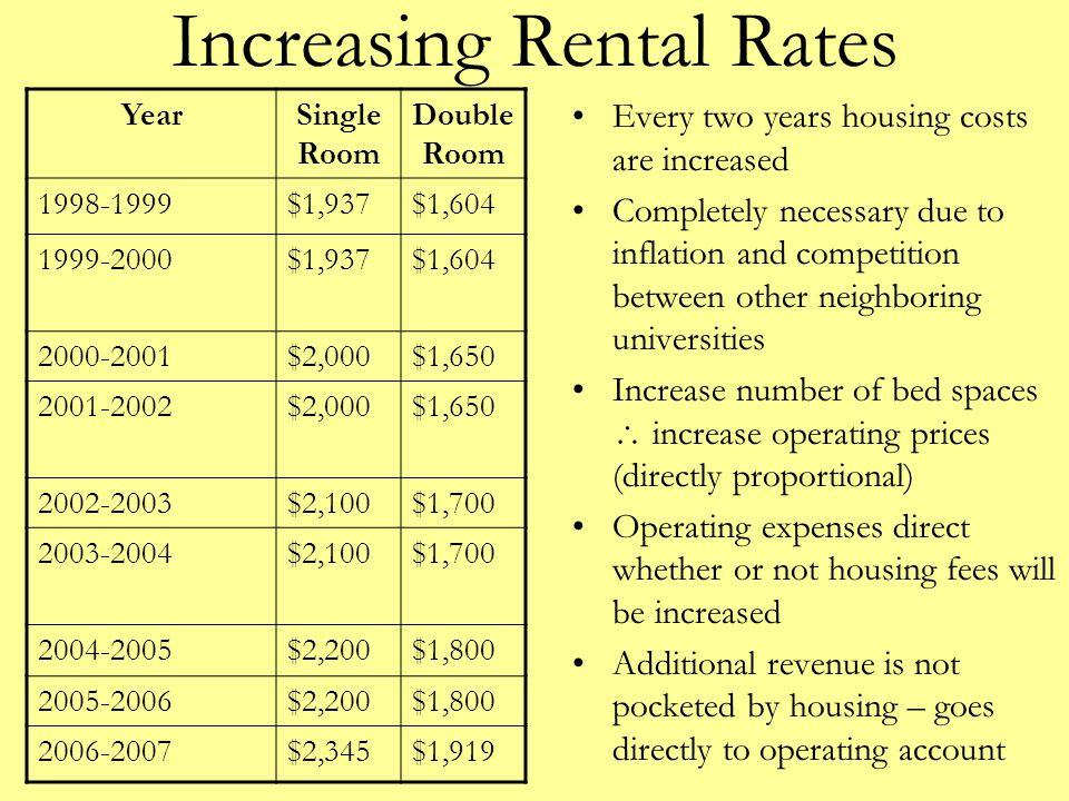 Increasing Rental Rates