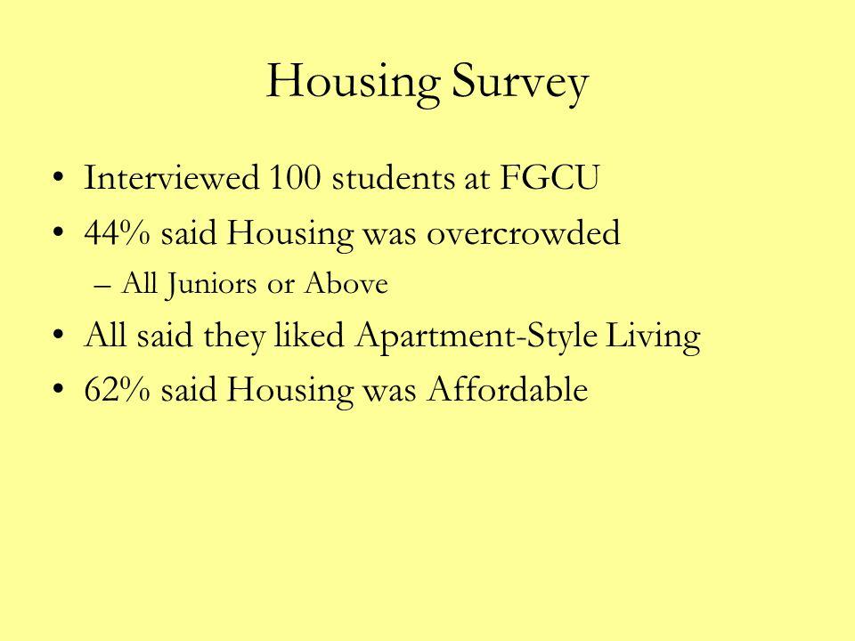 Housing Survey Interviewed 100 students at FGCU