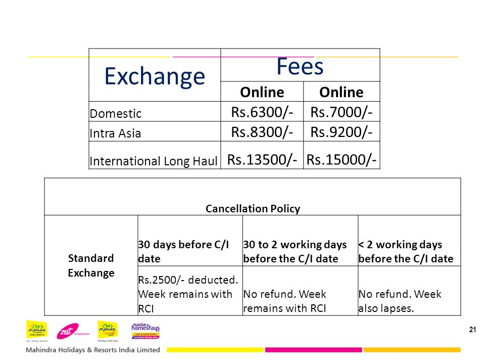 Fees Exchange Online Rs.6300/- Rs.7000/- Rs.8300/- Rs.9200/-