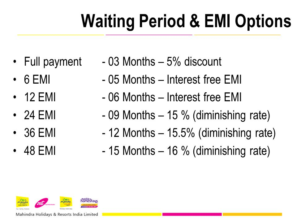 Waiting Period & EMI Options
