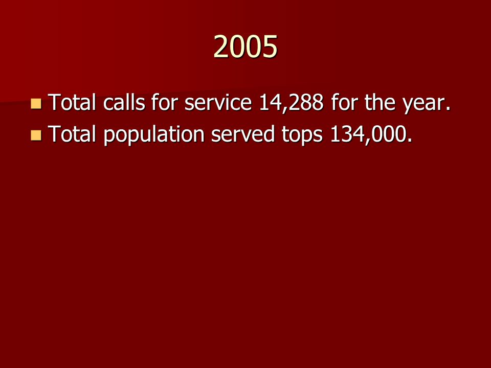 2005 Total calls for service 14,288 for the year.