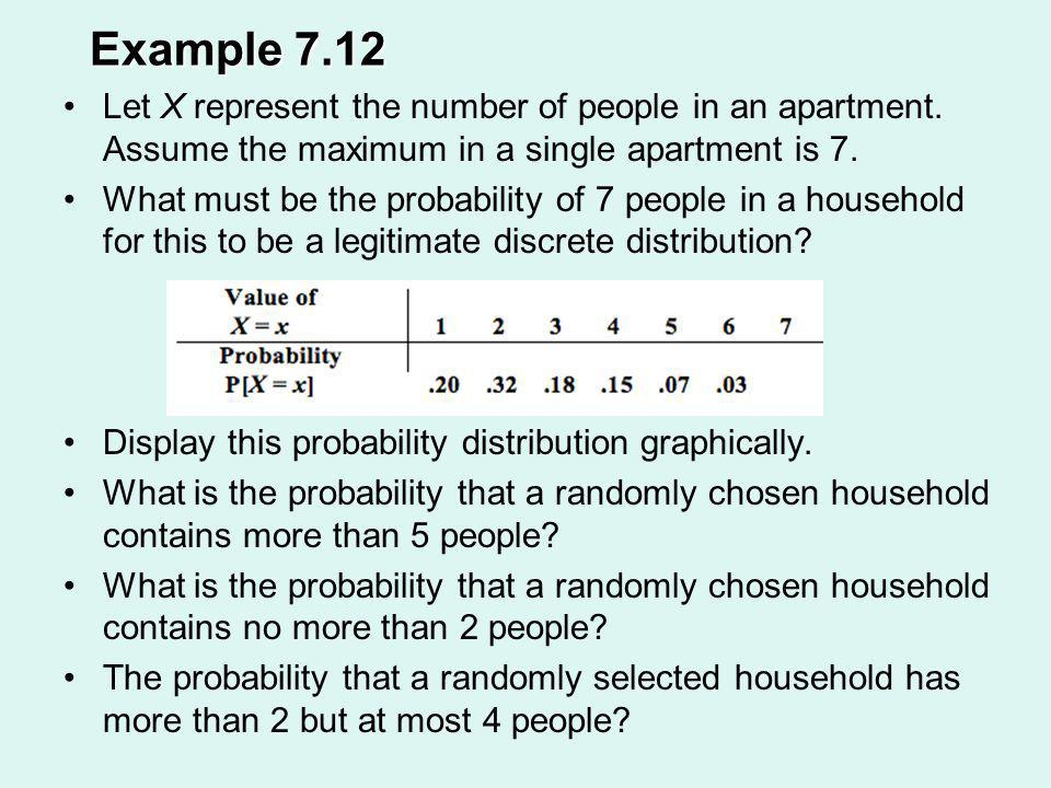 Example 7.12 Let X represent the number of people in an apartment. Assume the maximum in a single apartment is 7.