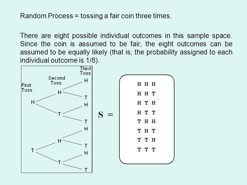 Random Process = tossing a fair coin three times.