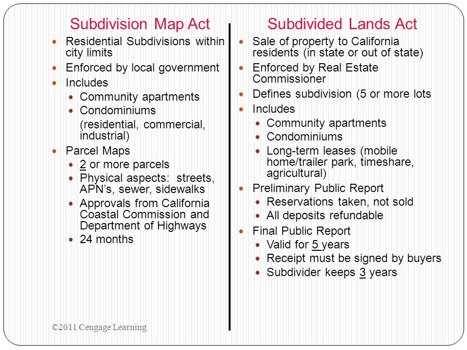 Subdivision Map Act Subdivided Lands Act