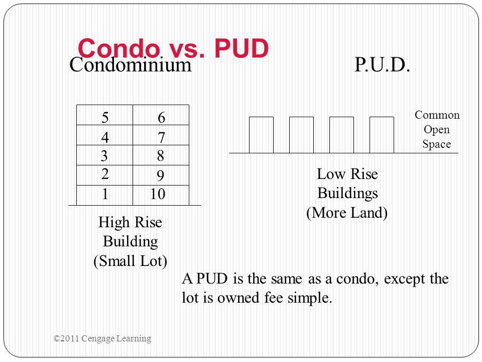 Condo vs. PUD Condominium P.U.D. 9 8 1 2 3 4 5 6 7 10 Low Rise