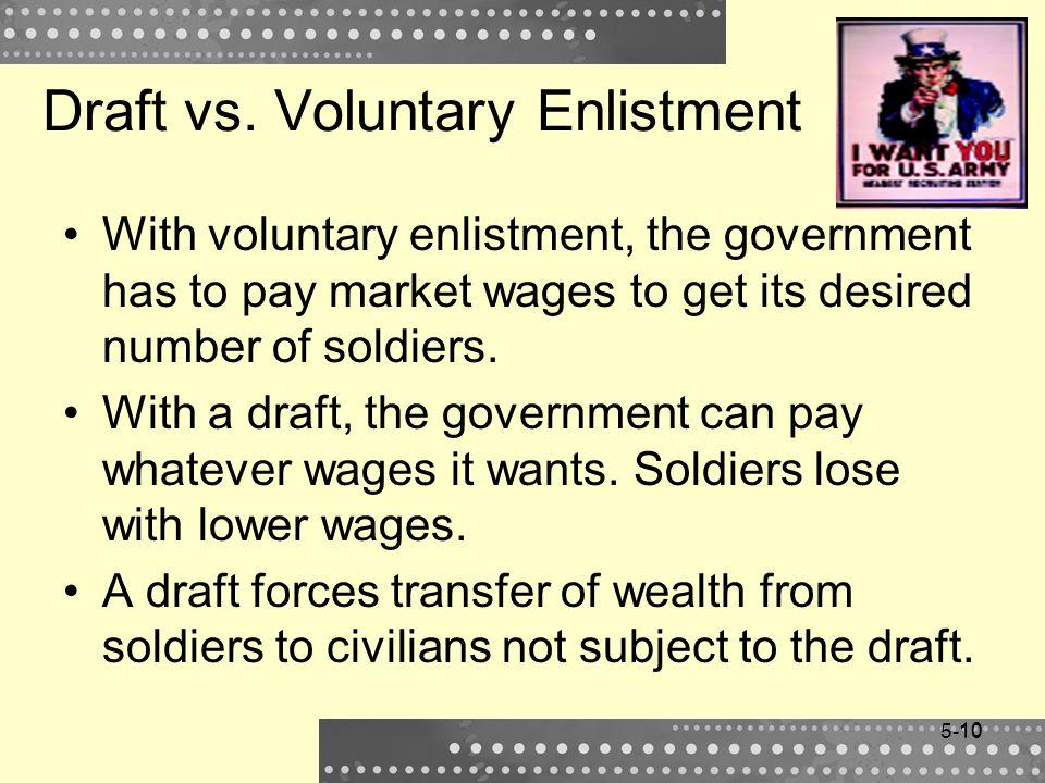 Draft vs. Voluntary Enlistment