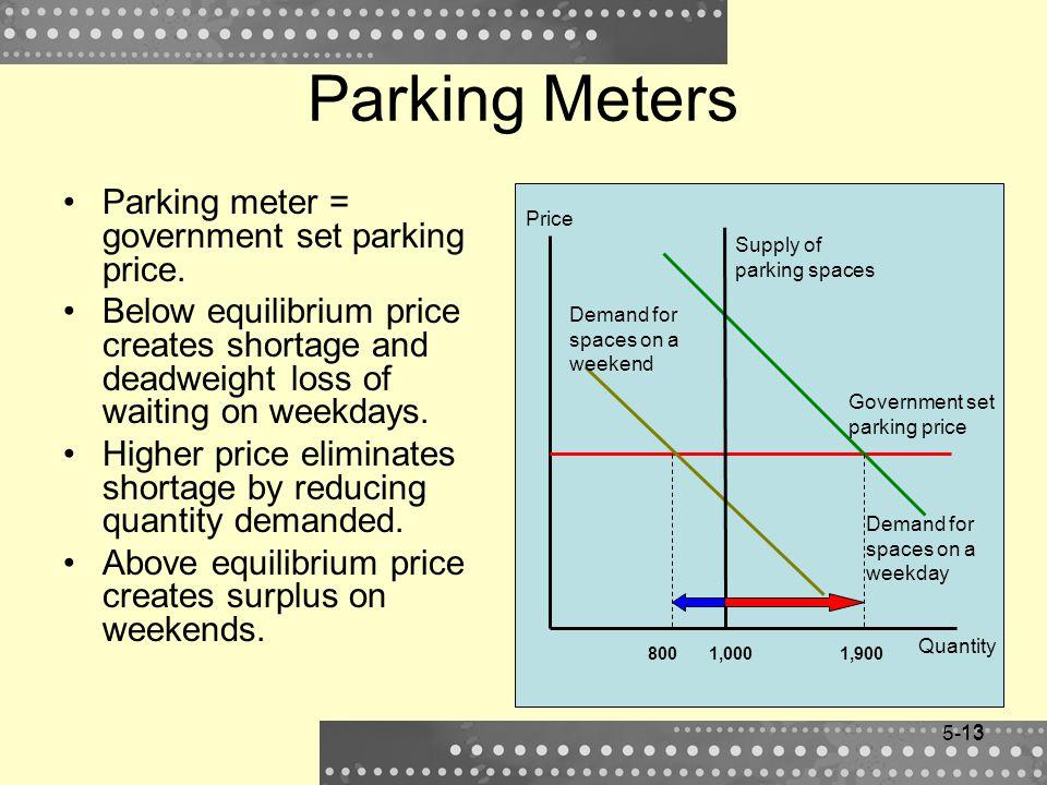Parking Meters Parking meter = government set parking price.
