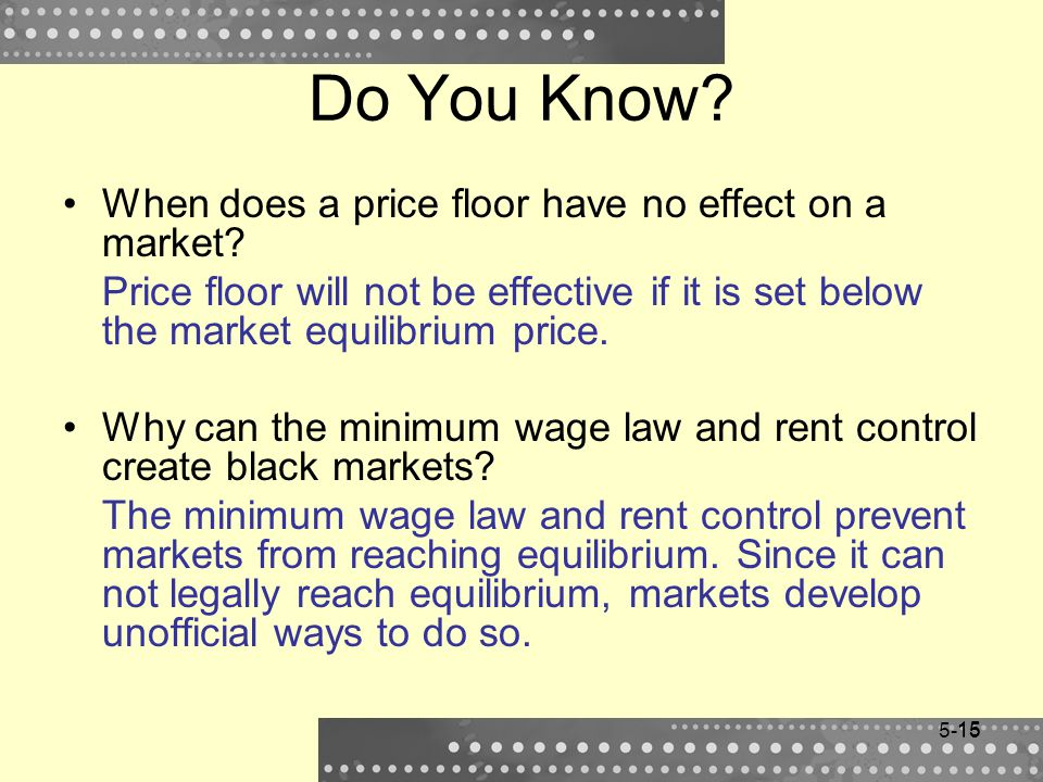 Do You Know When does a price floor have no effect on a market