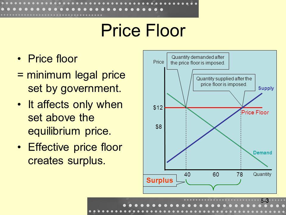 Price Floor Price floor = minimum legal price set by government.