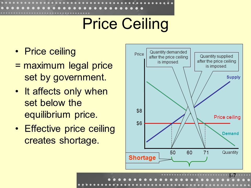 Price Ceiling Price ceiling = maximum legal price set by government.