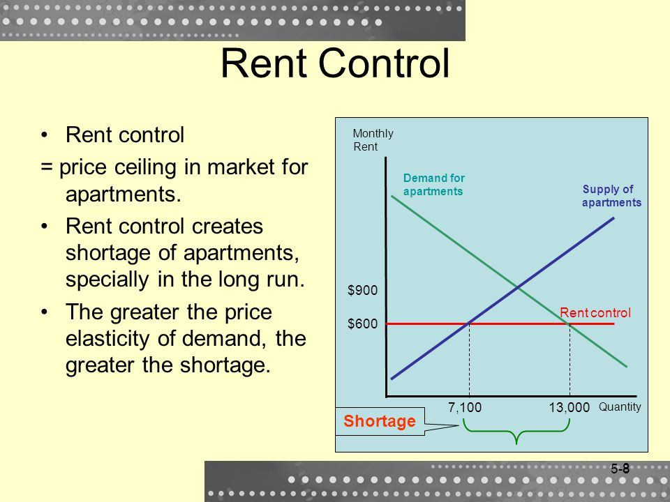 Rent Control Rent control = price ceiling in market for apartments.
