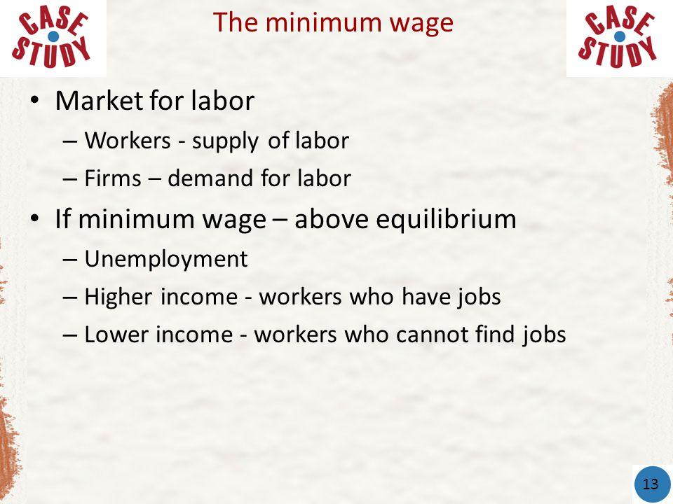 If minimum wage – above equilibrium