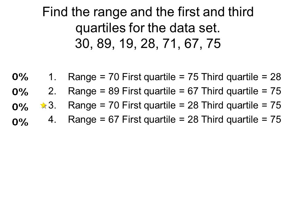 Find the range and the first and third quartiles for the data set