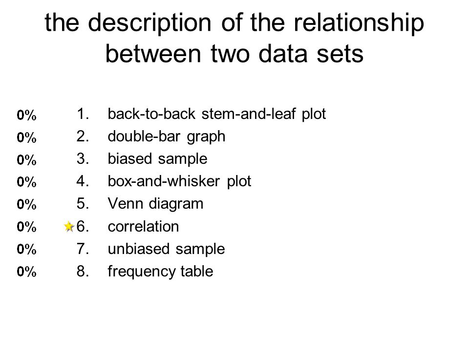 the description of the relationship between two data sets