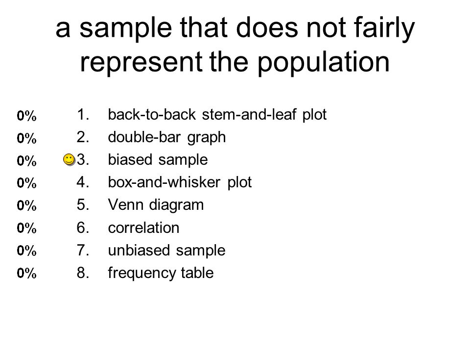 a sample that does not fairly represent the population
